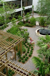 gravel sand grounds landscaping patios gardens